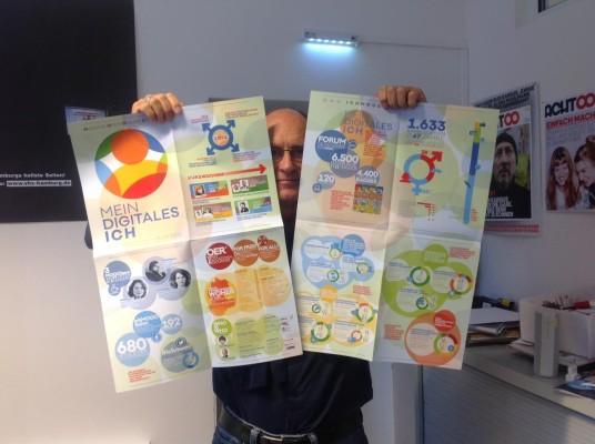 Joachim Sucker mit ichmooc-Poster