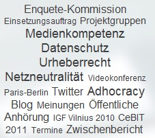Screenshot der Tagcloud