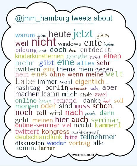 generiert mit tweetcloud